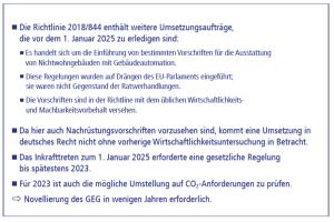 Die Pflicht zur Novellierung des GEG 2019 im Überblick.