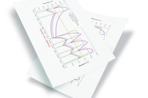 Zwei übereinander gelegte Blätter mit Diagrammen.