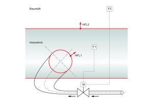 """Schematischer Aufbau der """"Heizfläche""""  einer Fußbodenheizung."""