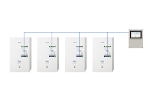 "Grafik einer Kaskadenschaltung mit dem ""AQUAREA"" Kaskadenregler von Panasonic."