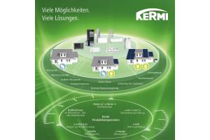 """Die Komponenten des Systems """"x-optimiert"""" von Kermi."""