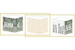 Gebäude aus BIM- und Normen-Sichtweise: Sowohl BIM-Arbeitsmethodiken zum Kostensparen im Bauwesen  als auch Berechnungsnachweise zur Einhaltung von Gesetzen und technischen Regelwerken benötigen ihre eigenen spezifischen Datenstrukturen. Das Solar-Computer-Gebäudemodell stellt intelligente Verbindungen her, damit sich Gebäude- und TGA-Planer arbeitseffizient in BIM-Workflows einbringen können.