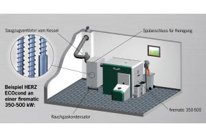 """Herz stellte zur ISH 2019 den """"ECOcond""""-Rauchgaskondensator vor: Er basiert auf dem Wärmeübertragerprinzip des Pellet-Brennwertkessels """"Pelletstar Condensation"""". Dabei handelt es sich um einen einzügigen Zusatzwärmeübertrager aus Edelstahl, der auf das Rauchrohr des Kessels angeschlossen werden kann. Der """"ECOcond""""-Rauchgaskondensator sei nicht nur für Herz-Pelletkessel, sondern auch für Kessel anderer Hersteller geeignet."""