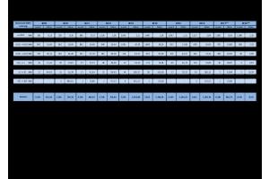 Zulassungszahlen von KWK-Anlagen nach dem KWK-Gesetz des BAFA von 2009 bis 2018.