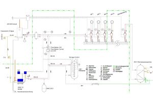 """Das Hydraulikschema der KWK-Anlage in Zempin mit dem BHKW """"XRGI 1"""", dem vorhandenen Spitzenlastkessel und dem neuen Pufferspeicher. Der Swimmingpool ist über """"Heizkreis IV"""" angebunden."""