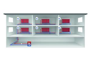 Grafik einer horizontal abgeglichenen Rohranlage.