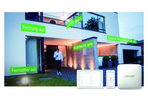 Die Grafik zeigt am Beispiel eines Hauses, was alles mit einem Smart Home-System gesteuert werden kann.