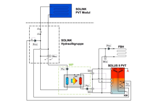 """Hydraulikschema einer """"SOLINK""""-Anlage mit Dreiwegemischventil """"MSole"""" zur Eintrittstemperaturbegrenzung an der Wärmepumpe und Anschlüssen an einen Wärmeübertrager im unteren Bereich des Kombispeichers für Enteisungs- und Schneeabrutschfunktion. Die dafür notwendigen Armaturen sind Bestandteil der """"SOLINK""""-Hydraulikgruppe (Abb.8)."""