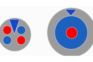 Bei Doppel-U-Sonden besteht zum Teil Kurzschluss zwischen den Strängen.