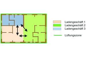 Auch komplexe Luftverbund-Verhältnisse nach neuer Norm lassen sich in einem Berechnungsprogramm abbilden, zum Beispiel bei einem Kaufhaus mit offenen Ladengeschäften unterschiedlicher Nutzer.