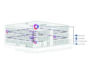Die digitale Transformation der Planungsprozesse ist wesentlich durch die Kollaboration der Beteiligten direkt über das digitale Modell geprägt. Informationen werden am Modell hinterlegt und mittels Formaten, wie beispielsweise BCF, zu koordinierende Aufgaben ausgetauscht.