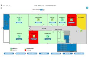 Mit der Hard- und Software kann beispielsweise eine bedarfsabhängige Reinigung der Demo-Etage realisiert werden. Die zu reinigenden Räumlichkeiten werden dabei über eine Auswertung des Präsenzsignals des Multisensors integriert über die Zeit (circa 3 h Raumbelegung für Büro-/Schulungsräume, circa 1,5 h bei WC-Räumen) identifiziert und in der zugehörigen Etagenübersicht von SVC rot markiert.