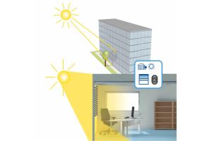 Auf der IoT-Demo-Etage steht auch die Funktion Smart Shading zur Verfügung. Diese intelligente Verschattungskorrektur prüft, ob ein Fenster oder eine Gruppe von Fenstern, die zum Beispiel einem Raum zugeordnet sind, temporär durch umliegende Bebauung oder eigene Gebäudeteile verschattet werden.