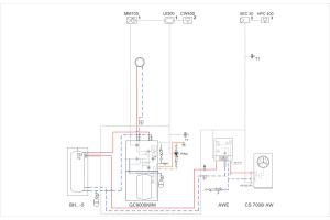 Anlagenschema: Die Bosch-Wärmepumpe ist über einen Pufferspeicher mit dem Gas-Brennwertgerät verbunden.