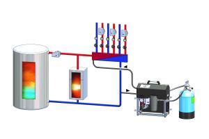 """System """"permaLine"""" zur Heizungswasseraufbereitung ohne Betriebsunterbrechung mit einer angeschlossenen Entsalzungspatrone """"PS 21000IL"""". Mit diesem System können sowohl zu hohe pH-Werte nach unten korrigiert als auch Restsauerstoff gezehrt werden."""