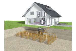 """Die Erdregister beim Roth """"Solargeo""""-Energiesystem nehmen überschüssige Solarwärme auf und regenerieren somit das Erdreich. Zur Energieverteilung dienen Flächenheiz- und -kühlsysteme."""