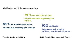 Infografik: Wo suchen Kunden nach Informationen?