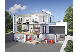 Querschnitt des Hauses mit Nano-Blockheizkraftwerk