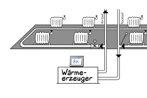 """Schema einer Einrohrheizung ohne """"indiControl"""" mit Wärmeerzeuger mit Referenzwert 8K."""